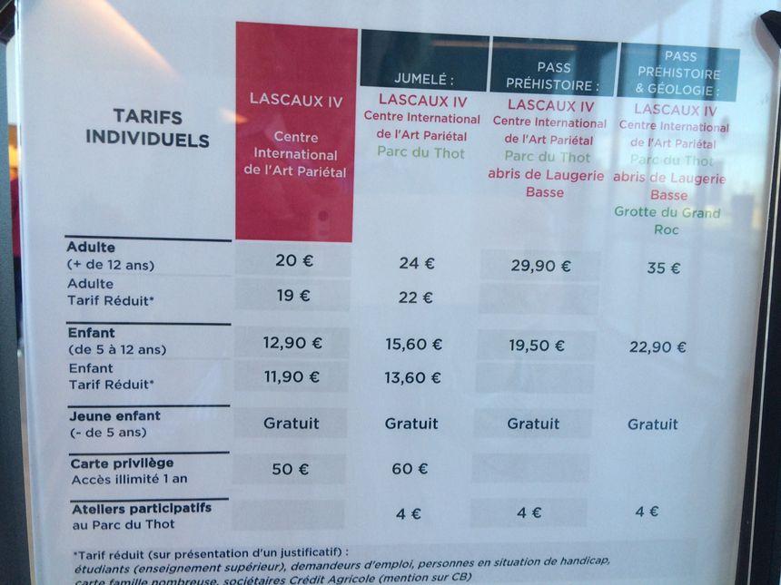 Les tarifs pour visiter Lascaux IV ont augmenté