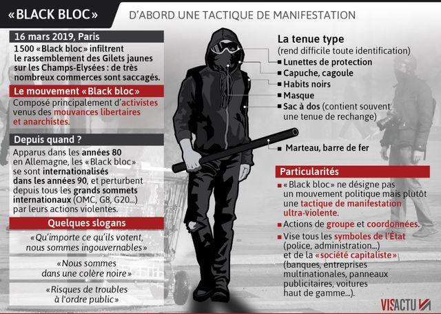 Le nombre de Black Blocs est estimé à 1500 lors de l'acte 18 des Gilets jaunes à Paris