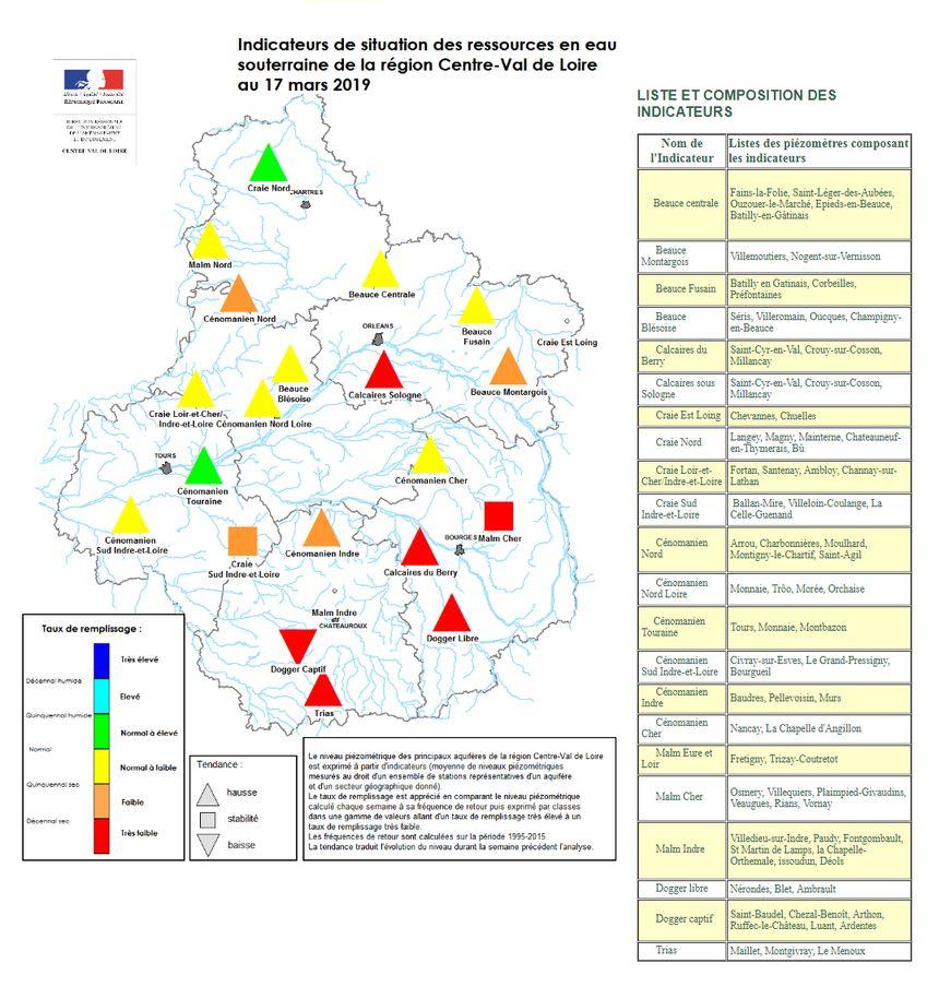 La situation des nappes phréatiques au 17 mars 2019 en région Centre Val de Loire