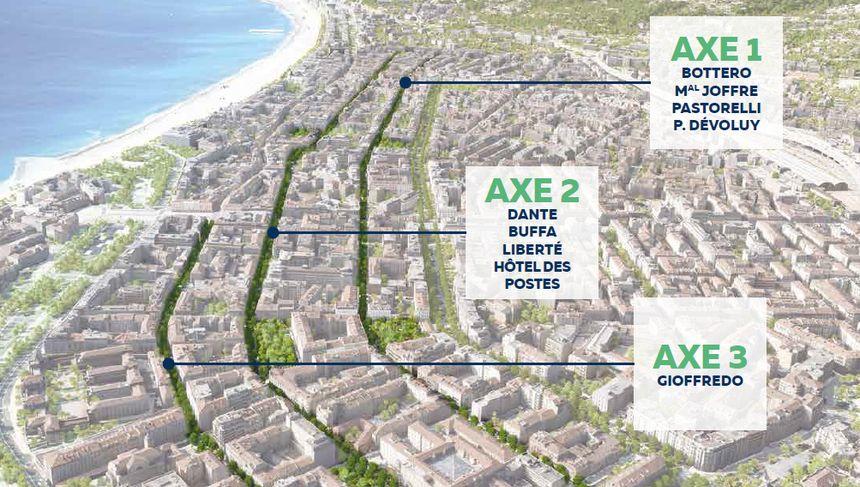 Les futures artères vertes de Nice