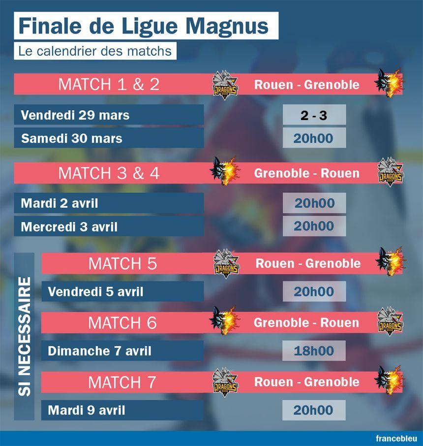 Hockey Rouen Calendrier.Hockey Finale Ligue Magnus Rouen Passe A Cote Du Premier
