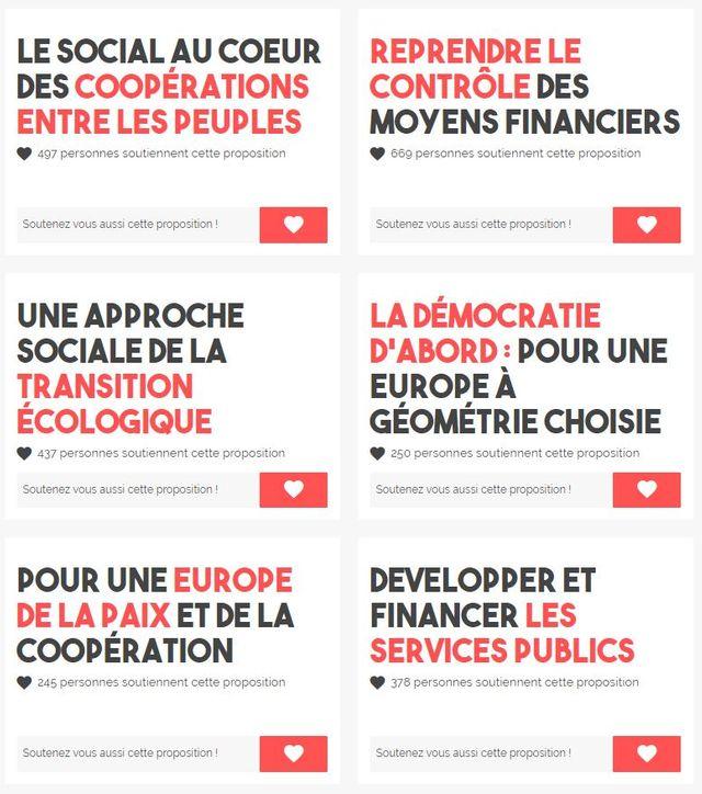 Six thématiques sur le site du Parti communiste français;