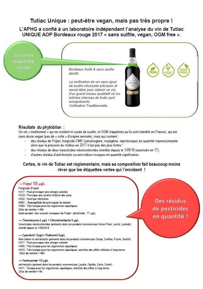 Résultats de l'analyse réalisée à la demande de l'association Alerte pesticides Haute Gironde