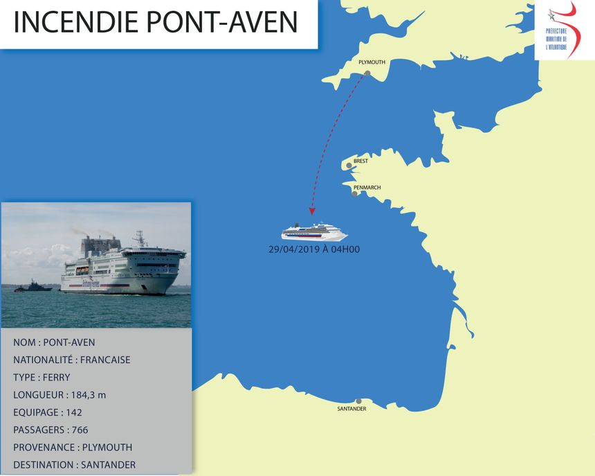 Situation du Pont-Aven