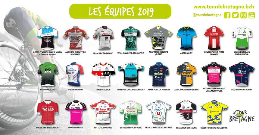 Tour de Bretagne Cycliste 2019 - Les équipes