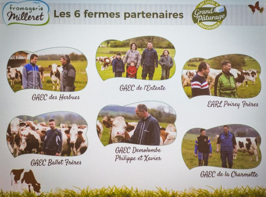 Les six fermes sur une distance maxi de 12 km de la fromagerie