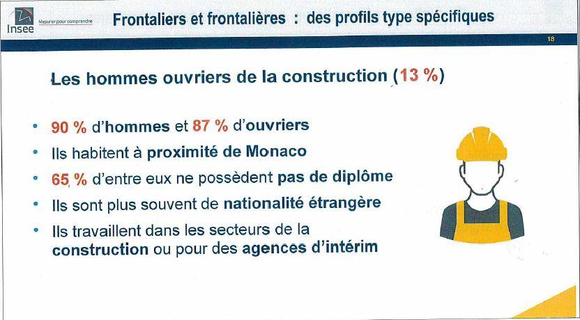Le profil des ouvriers de la construction