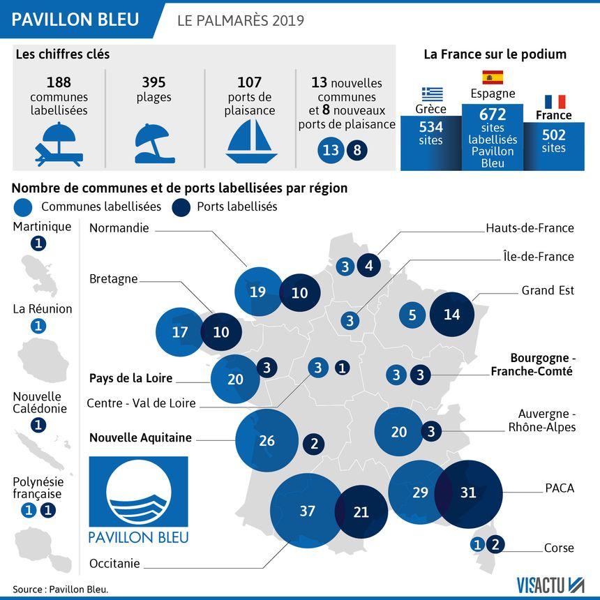 Le palmarès 2019 des pavillons bleus