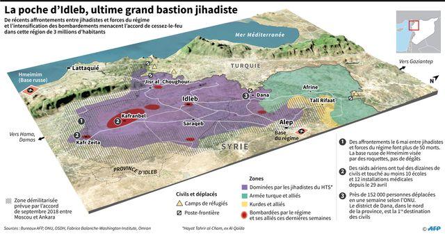 L'enclave d'Idlib (ou Idleb selon les prononciations)