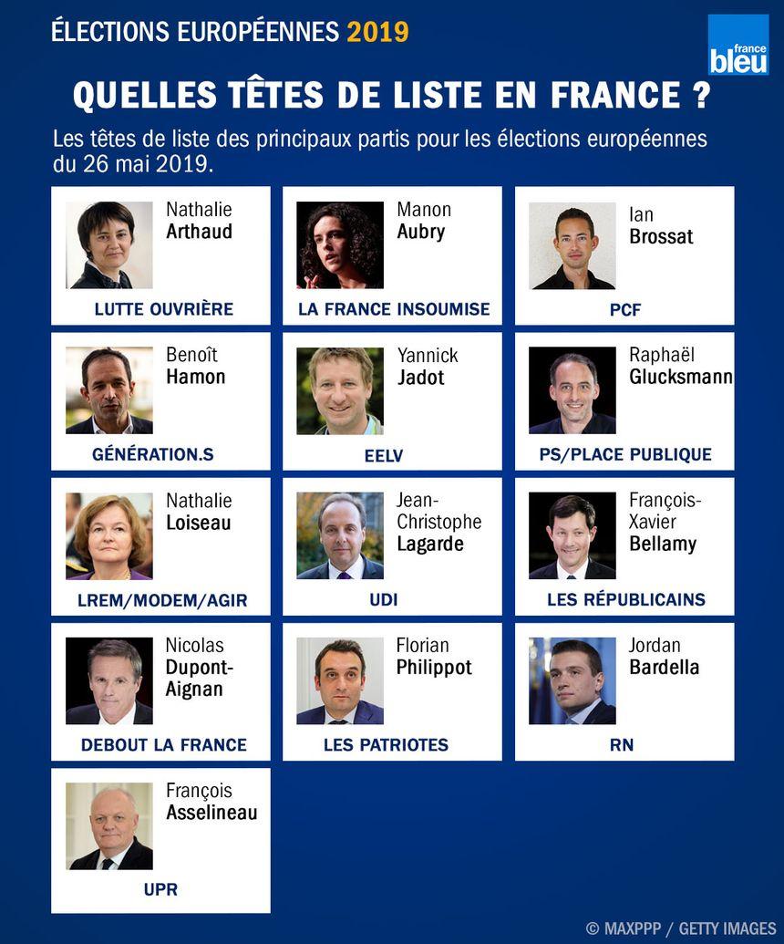 Les principales têtes de liste aux élections européennes 2019.