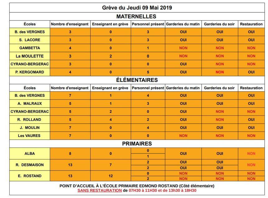 document ville de Bergerac