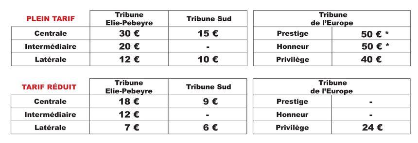 Le tarif des places pour le match de barrage Brive - Grenoble