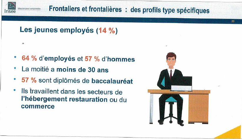 Le profil des hommes employés