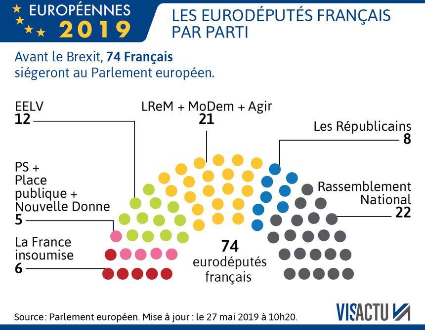 Les élus français au Parlement européen.