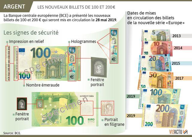 Le détail des nouveaux billets de 100 et 200 euros