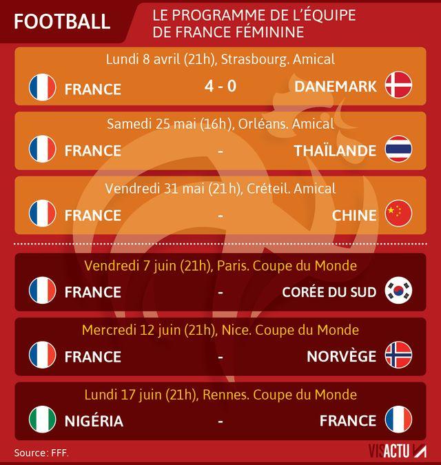 Foot féminin : le programme de l'équipe de France jusqu'à fin juin