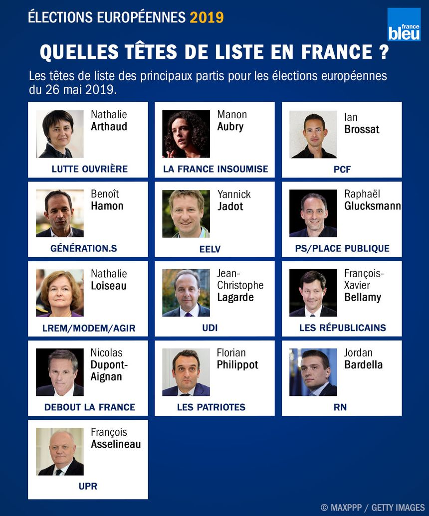 Les têtes de liste pour les européennes.