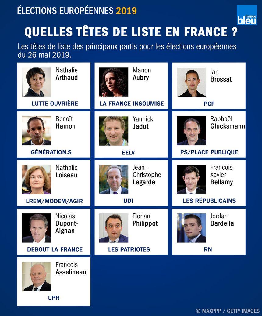 Les têtes de liste pour les élections européennes en France.