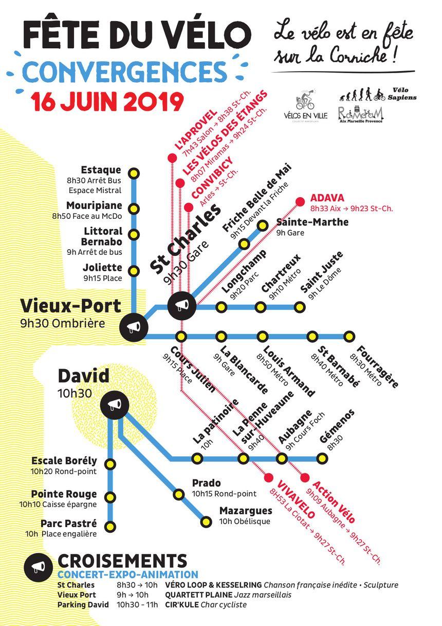 """Les parcours du système de """"Convergences"""" pour la fête du vélo ce dimanche à Marseille"""