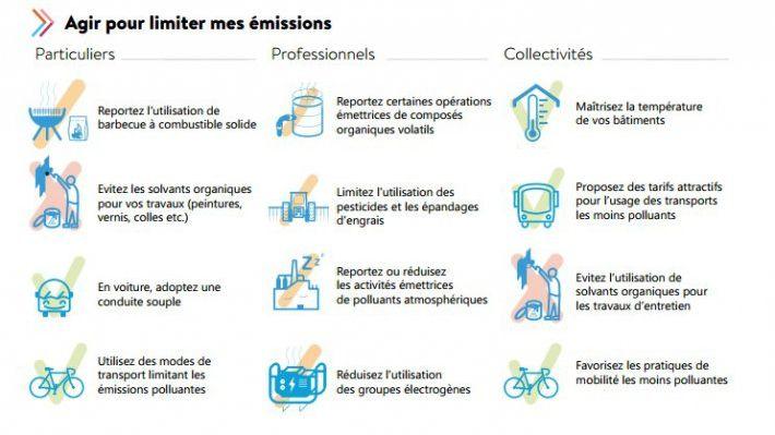 Les consignes de la Prefecture de la Loire.