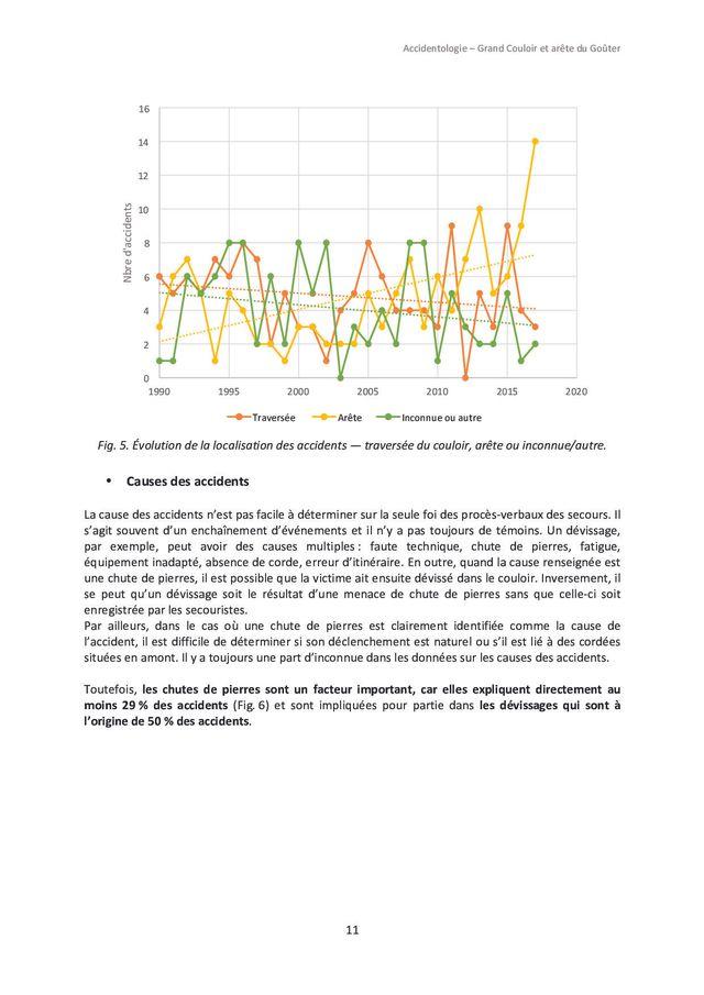 Etude de la Fondation Petzl, du PGHM et du CNRS