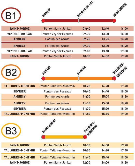 Lignes et horaires des navettes lacustres sur le lac d'Annecy. (document Grand Annecy)