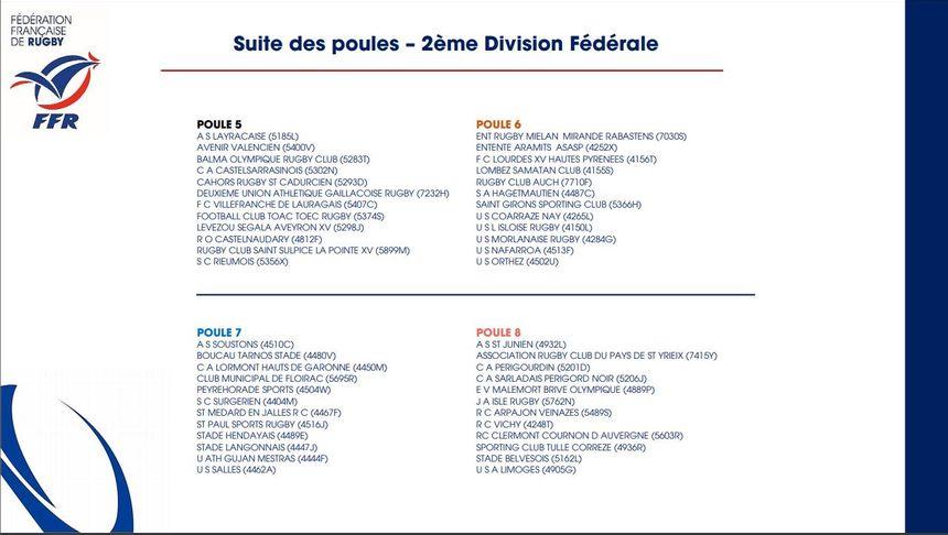 En fédérale 2, les clubs landais sont répartis entre la poule 6 et la poule 7