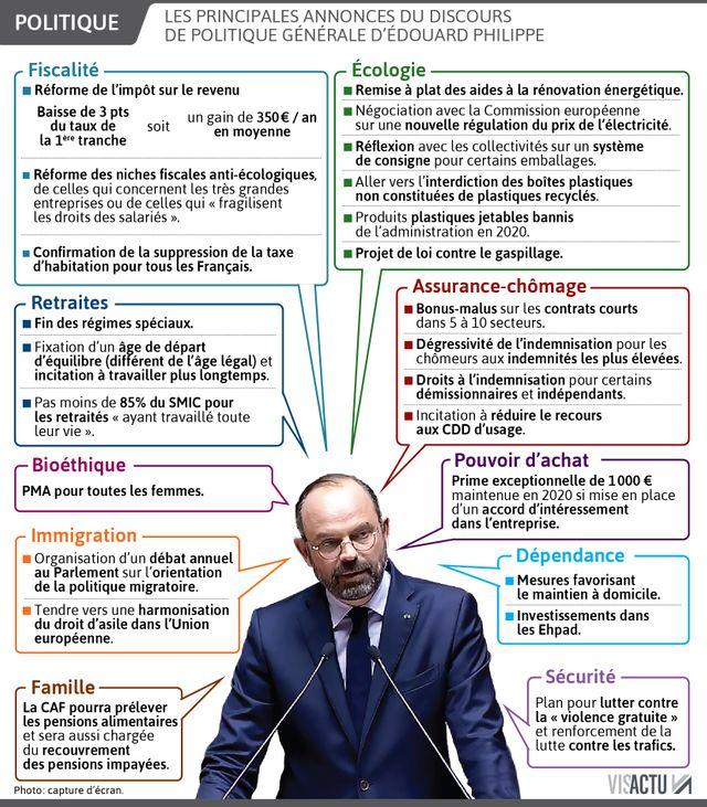Les principaux points du discours d'Edouard Philippe