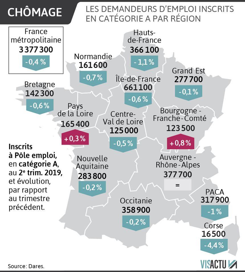 Les demandeurs d'emploi inscrits en catégorie A par région