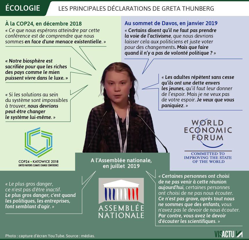 La militante écologiste Greta Thunberg au Palais Bourbon