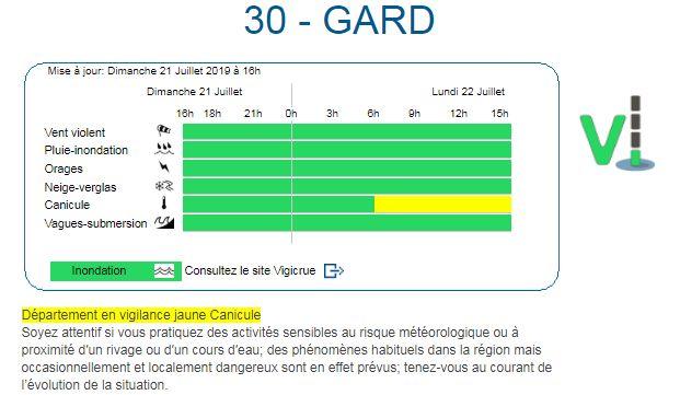 Le Gard placé en vigilance jaune à la canicule. Capture d'écran du site de Météo France.