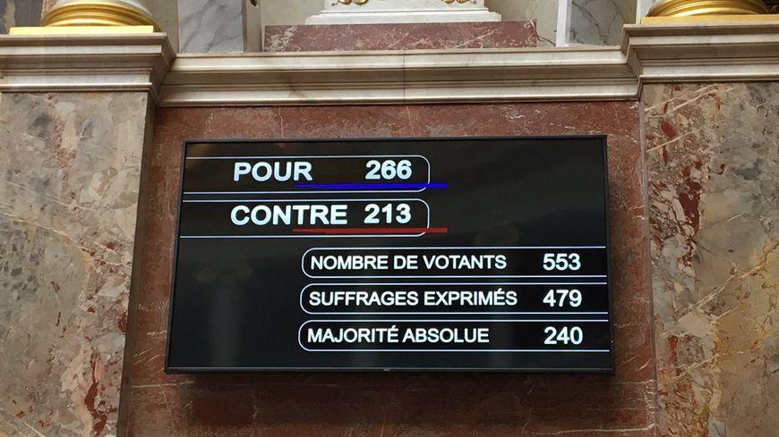 L'Assemblée Nationale a ratifié le CETA