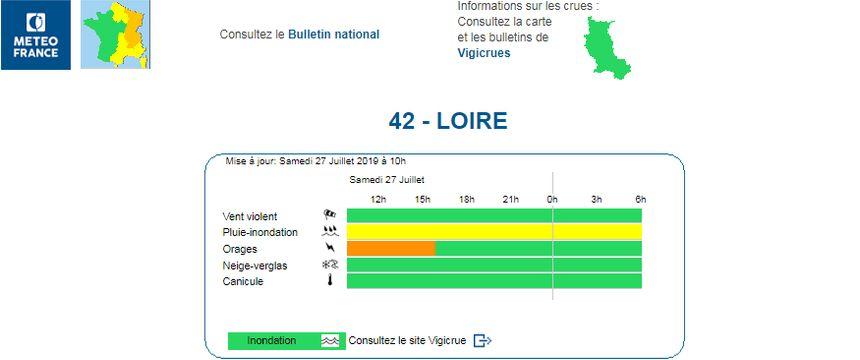 Capture d'écran du risque inondation et orages pour la Loire ce samedi 27 juillet