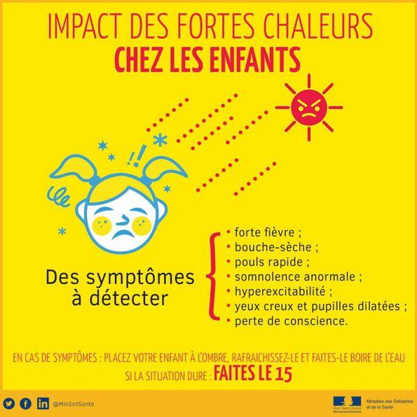 Plusieurs symptômes sont à surveiller chez les plus jeunes lors des périodes de fortes chaleurs.