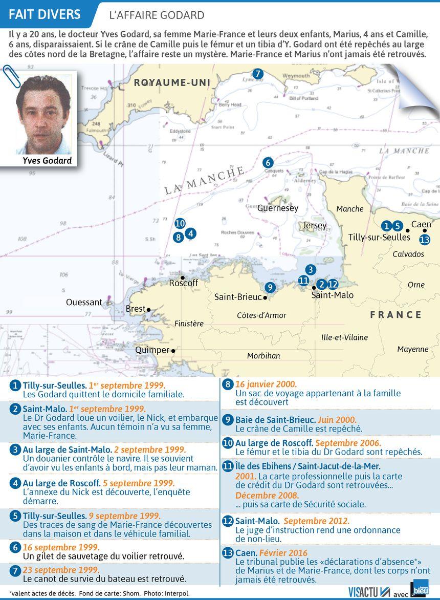 Affaire Godard : les dates-clés