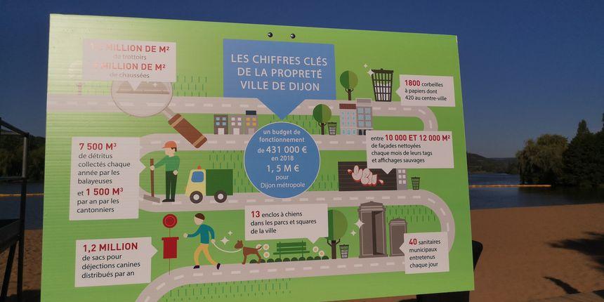 Les chiffres-clés de la propreté à Dijon