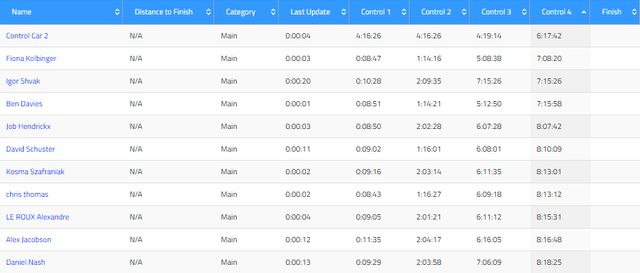Fiona Kolbinger fait la course en tête.