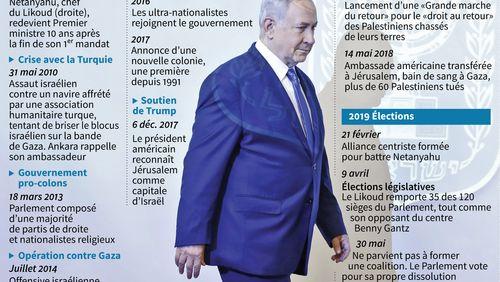 Nouvelles élections législatives demain en Israël, les deuxièmes cette année