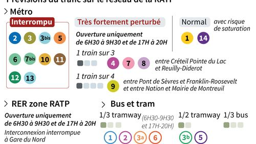 Très forte mobilisation contre la réforme des retraite demain dans les transports parisiens
