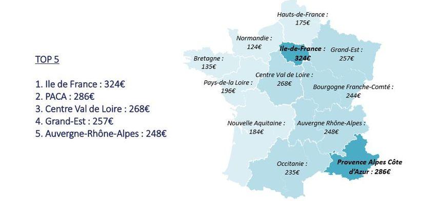 Top 5 des régions de France les plus généreuses selon le sondage Odoxa-Leetchi.