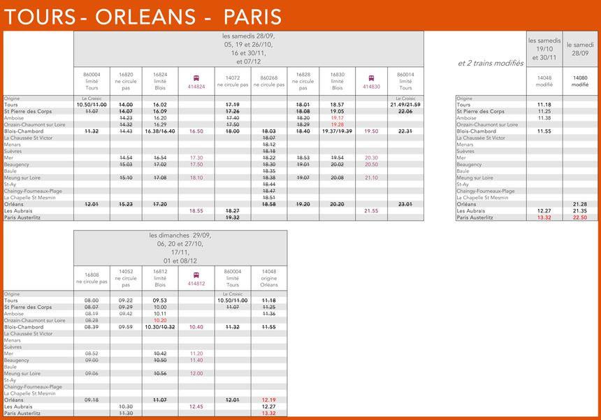 Les horaires dans le sens Tours-Orléans-Paris.