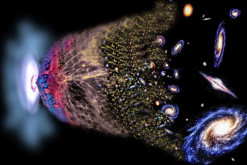Evren 13,8 Milyar Yaşındaysa, 46 Milyar Işık Yılı Uzaklığı Nasıl Görüyoruz?