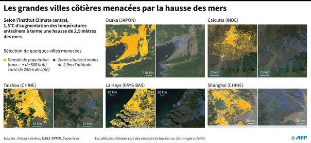 Carte de la densité de population et du risque de submersion dans cinq grandes villes côtières