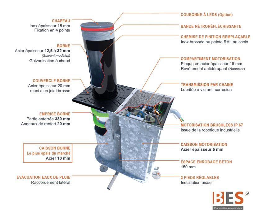 Shéma d'une des bornes conçues et fabriquées par BES