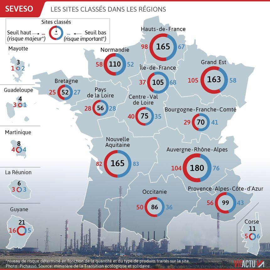 Sites classés Seveso en France