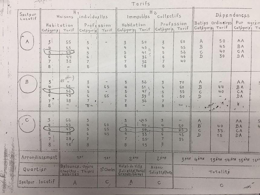 les bases de calcul de la fiscalité locale en 1966 sont en francs