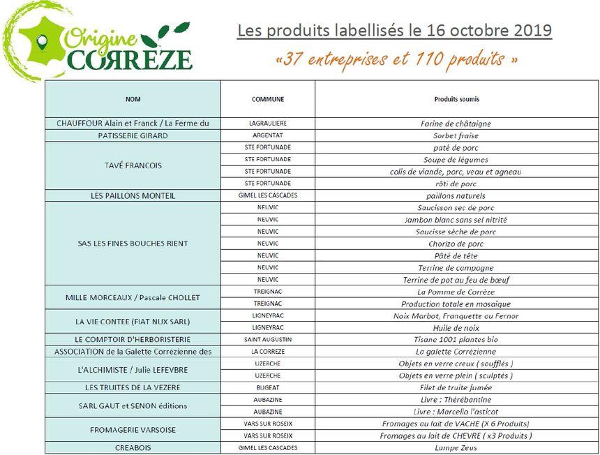 """Liste des premiers produits labellisés """"Origine Corrèze"""""""