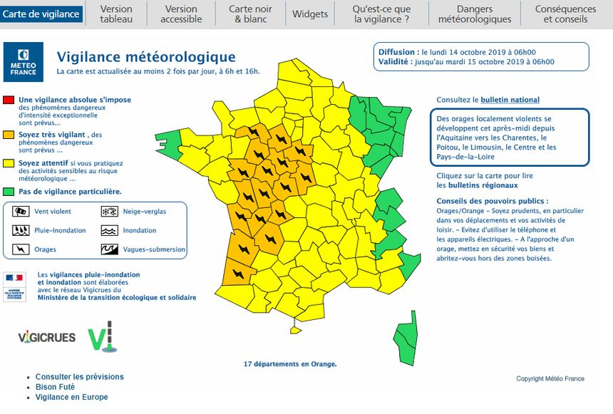 La Dordogne placée en vigilance orange aux orages