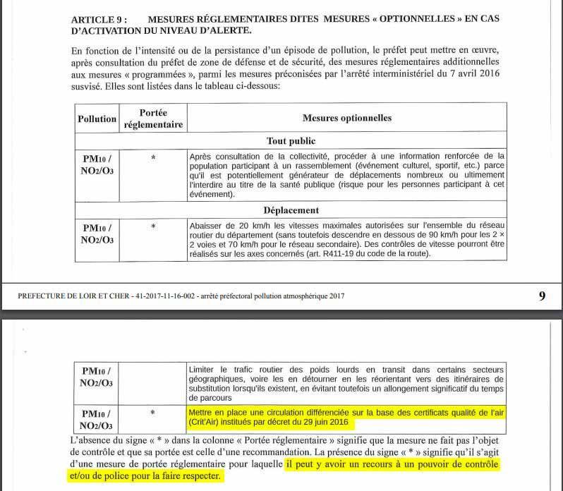 Extrait de l'arrêté préfectoral du Loiret en date du 16 novembre 2017