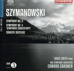 Symphonie n°4 op 60 : Allegro non troppo ma agitato ed ansioso - pour piano et orchestre - ORCHESTRE SYMPHONIQUE DE LA BBC